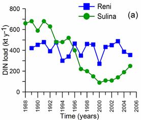 Escorte Sulina - Sexi mature din Sulina. Anunturi Sulina - Tulcea
